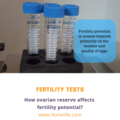 What are the tests done for infertility?